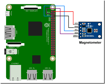 hmc5883_interface_with_Raspberry Pi
